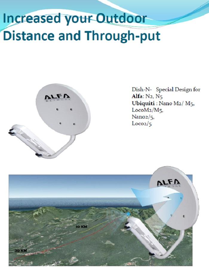 Alfa Network Dish-N